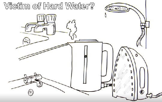 How a water softener works!
